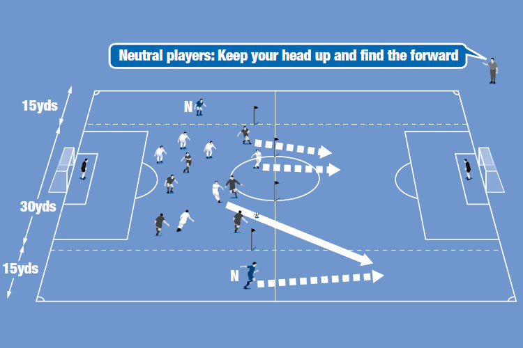 In a small-sided game, teams use neutral players in wide channels who cross the ball in to be attacked.