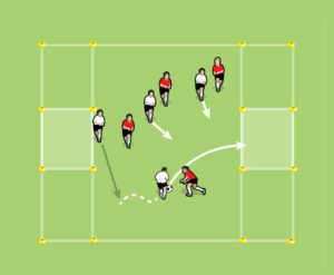 Cut In, Cut Out Drill for 12 to 15 Year Olds- part 2