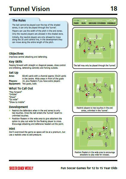 Fun Soccer Games for 12 to 15 Year Olds- inside example part 1