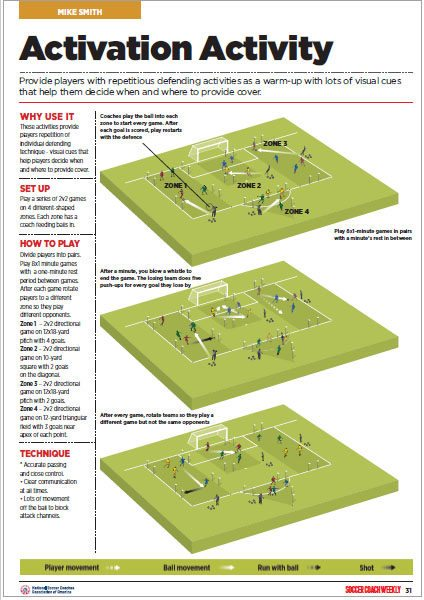 NSCAA Defending Principles Of Play Inside Example 2