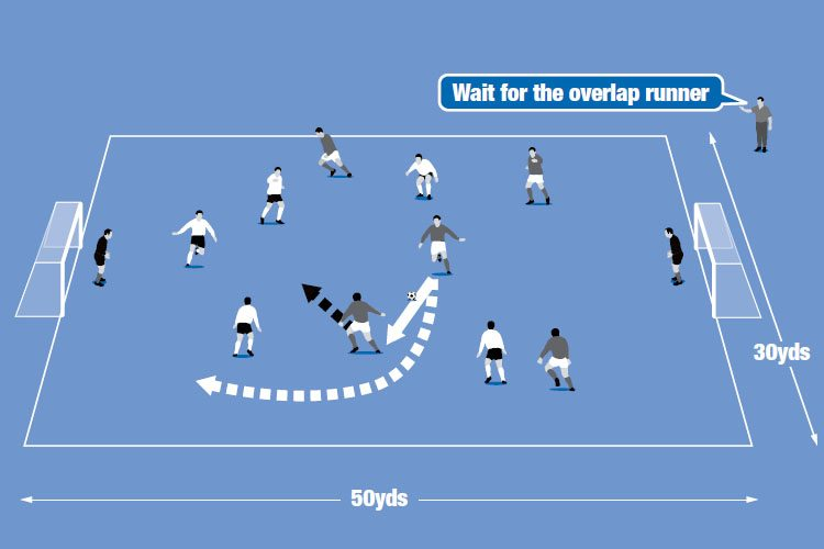 Play a small-sided game, goals count double if an overlap attack is used.