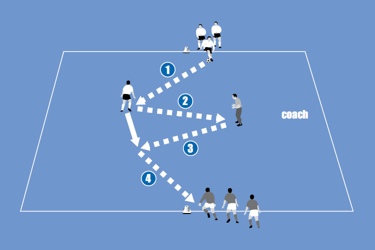 Start by playing a wall pass yourself to show your players the weight and direction they need on the pass.