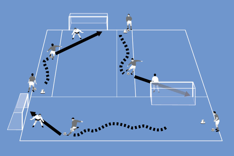 It's not so easy against a real live goalkeeper. Show a disguise on the third shot.