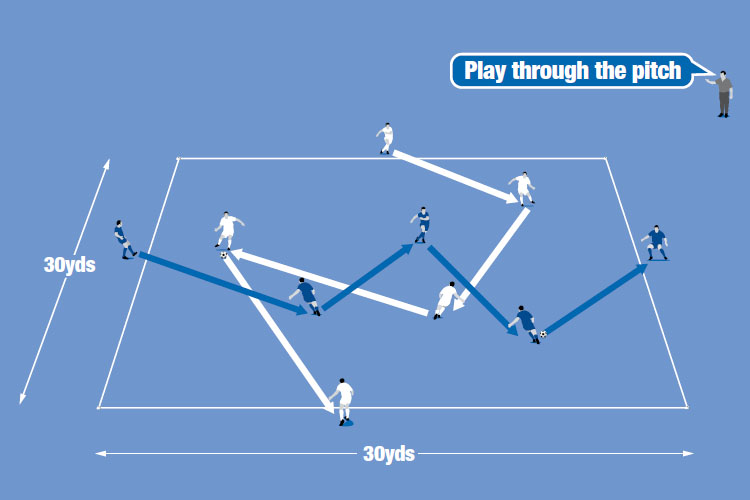 The teams work the ball across the pitch to the target players.