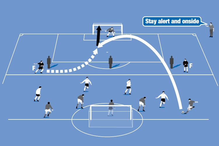 Two teams play a game in one half of the pitch and the defending team lofts the ball to its forwards when it wins possession.