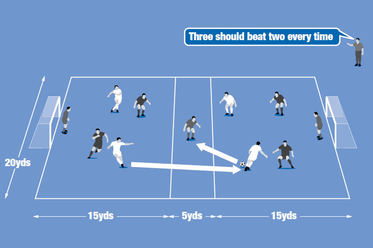 The middle man can create a 3v2 overload by advancing from his channel.