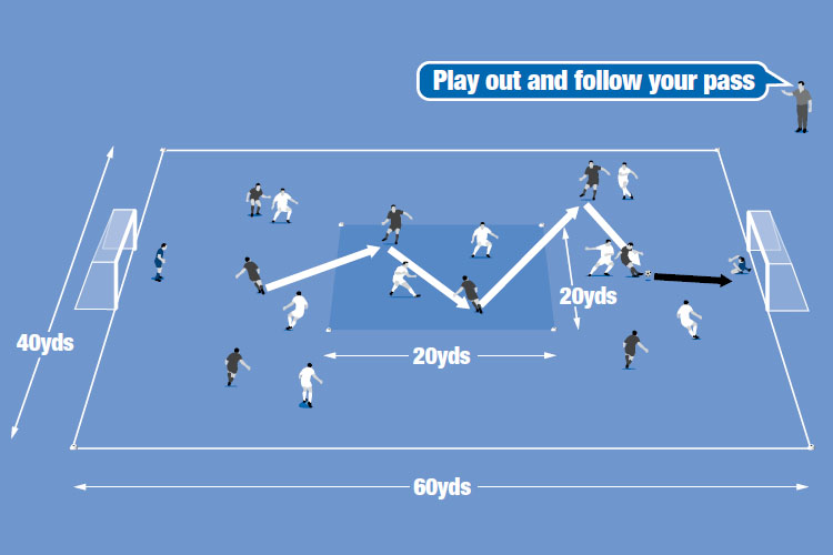 Play a normal match but players are limited to one or two-touch inside the square.