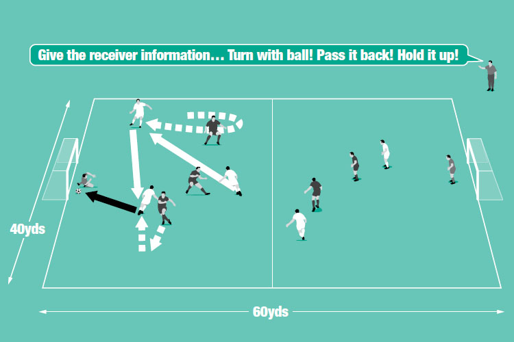 In a small-sided game, players can only mark one opponent so if an attacker can give him the slip, goalscoring chances will be created.