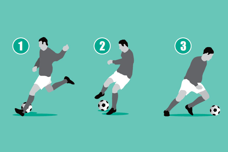 How to coach the Cruyff turn - part 1