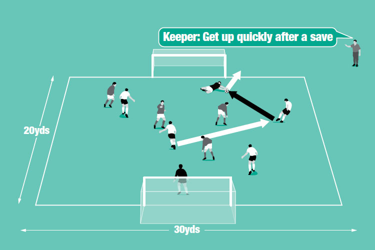 Play a small-sided game on a wide pitch so keepers face a variety of shots from different angles.