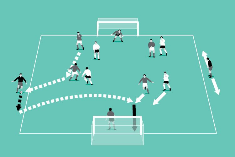 Teams use support players on the touch line to attack. Goals only count when scored with a header.