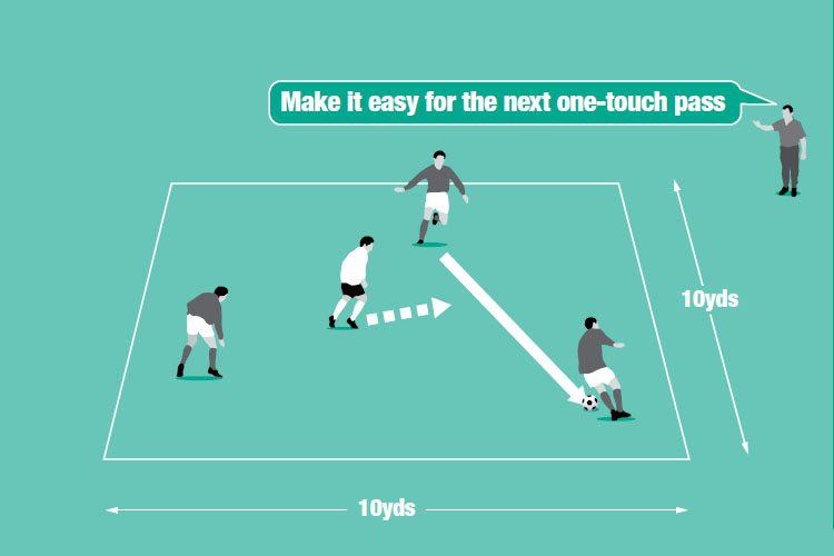 "Play 3v1 ""keep ball"" in which the passers earn points for successful one-touch passes."