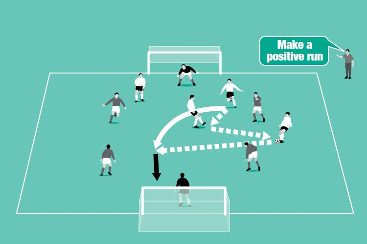 Using a short but wide pitch, play a small-sided game. Award bonus points for goals scored using any of the diamond passing variations.