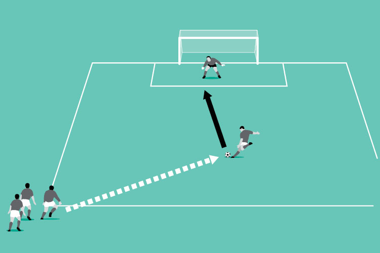 How to coach shooting from square passes - part 1