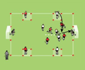 Throw-in Frenzy drill for 9 to 11 year olds - part 3