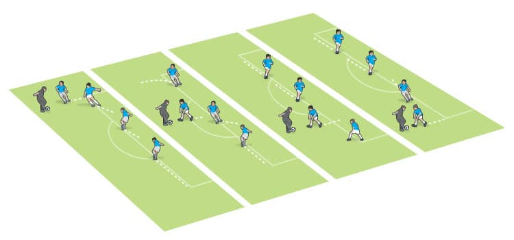 U14 defending in a group activity - part 1