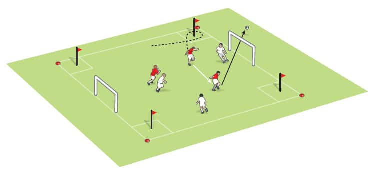 U11 dribble the ball 10 yards with one complete turn game - part 1