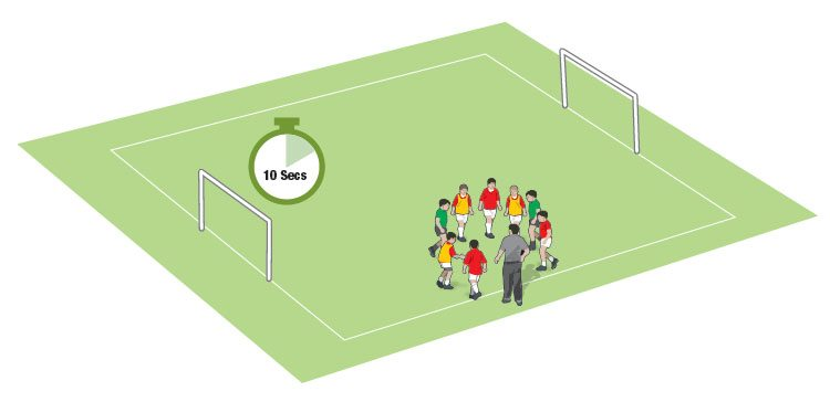 U8 know the direction of play activity - part 1