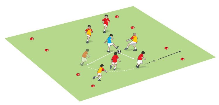 U8 pass to a team mate and run past him game - part 1