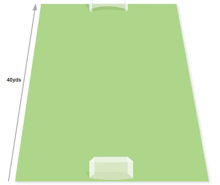 Forward pass or wide pass