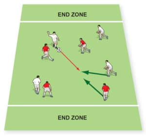 The end zone game - part 2