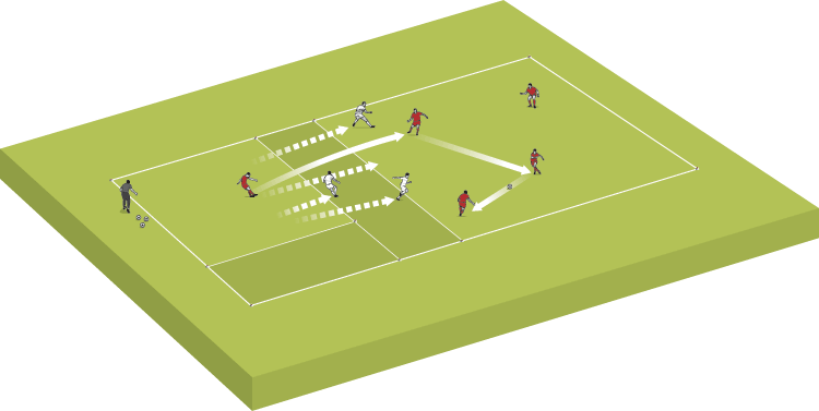 Attacking forward passing