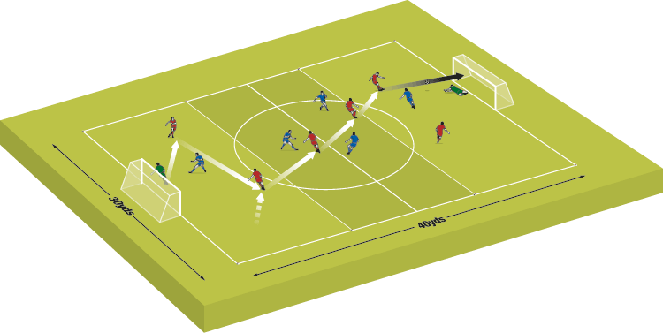 Midfield attacking