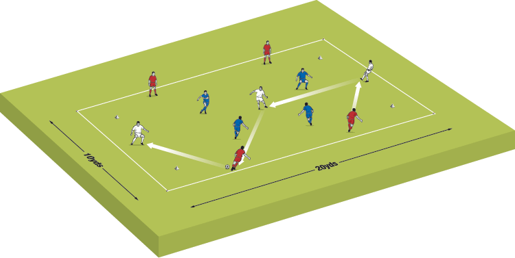 Small Sided Games Soccer Coach Weekly